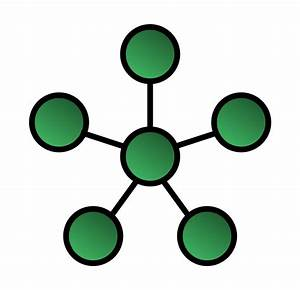 Network Classification By Network Topology