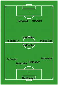 Soccer Field Positions Diagram  Soccer  Free Engine Image