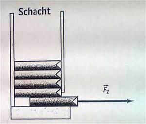 Gleitreibungszahl Berechnen : kraft reibungskr fte berechnen f r ausgabeschacht eines zigarettenautomaten nanolounge ~ Themetempest.com Abrechnung