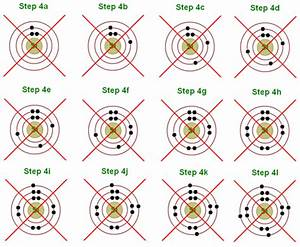 Bohr Models And Lewis Dot Structures