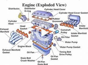 Four Strokebustion Engine Car Diagram Simple