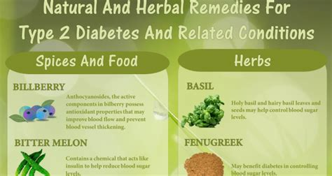 natural remedies  type  diabetes infographic