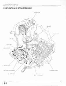 Service Manual    2002 - 2004 Honda Crf450r