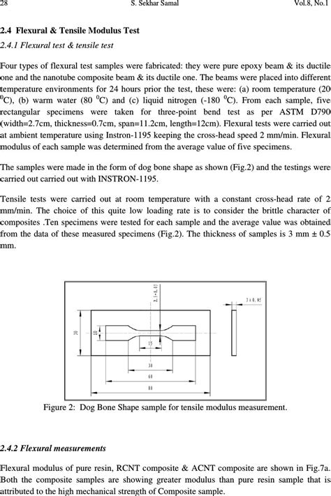 Role of Temperature and Carbon Nanotube Reinforcement on