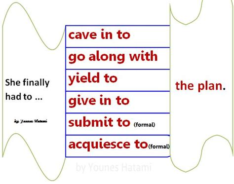 collocations   word plan  images