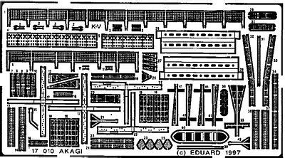 17010 guidelines for what to include in a resume akagi for a hasegawa model plastic model ship detail kit 1