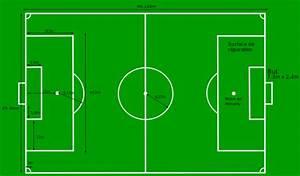 Petit But De Foot : football wikip dia ~ Melissatoandfro.com Idées de Décoration