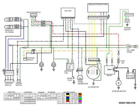 Honda Accord Compressor Diagram Imageresizertool