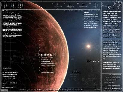 Mars Planet Planets Space Solar System Infographics