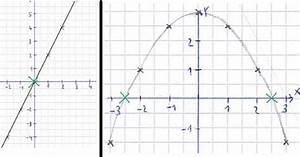 Definitionsbereich Berechnen : nullstellen berechnen mathe physik chemie ~ Themetempest.com Abrechnung