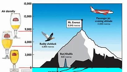 Altitude Sickness Treatment Oxygen Prevention Info Levels