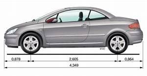 Peugeot Alert Zone Gratuit : peugeot peugeot 307 cc abmessungen technische daten l nge breite h he gep ckraumvolumen ~ Medecine-chirurgie-esthetiques.com Avis de Voitures