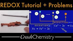 Redox Reactions Tutorial   Review Problems  Oxidation