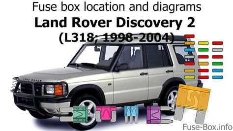 Land Rover Fuse Box Location by Fuse Box Location And Diagrams Land Rover Discovery 2