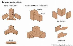 dowelled joint carpentry Britannica com