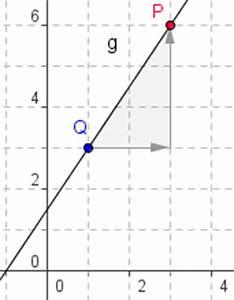 Geradengleichung Berechnen : die steigung ~ Themetempest.com Abrechnung