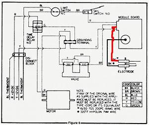 Ez Go Gas Wiring Diagram 95