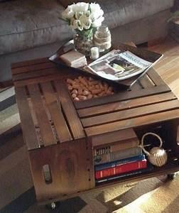 Table Basse Caisse Bois : tutoriels tables basses cagettes en bois ~ Nature-et-papiers.com Idées de Décoration