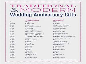 wedding anniversary gifts traditional wedding ideas With wedding anniversary gifts year