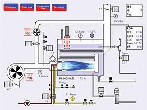 61 Oil For Furnace Blower Motor  Furnace Blower Motor Belt