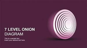 7 Level Onion Diagram Design For Powerpoint