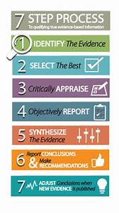 Evidence-based information | Point of Care | EBSCO Health