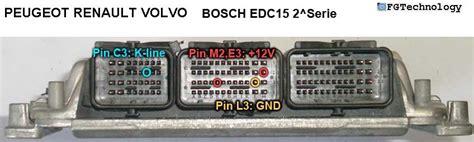 206 hdi edc15c2 nie działa poprawnie elektroda pl