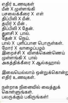 Tamil Alphabet Chart | For Meeee | Alphabet charts