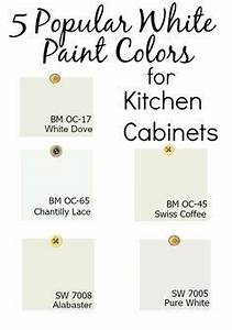 25 best ideas about white paint colors on pinterest With best brand of paint for kitchen cabinets with copper enamel wall art