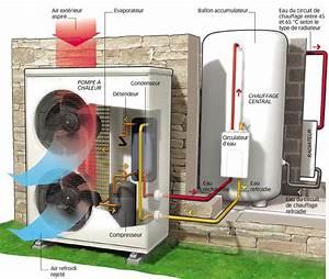 Pac Air Eau : chauffage air eau pompe chaleur air eau cher canalise ~ Melissatoandfro.com Idées de Décoration