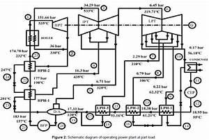 500 Mw Power Plant Diagram