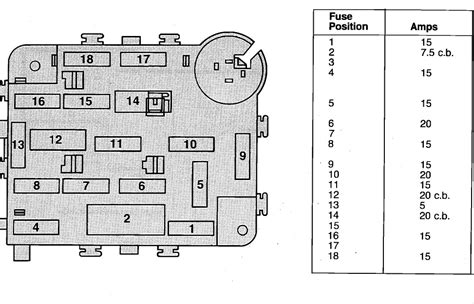 1985 Ford E250 Wiring Diagram by I Need To Find A Fuse Diagram For A 1988 Ford E350