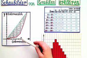 Quersummen Berechnen : video verbalisieren von grafiken so geht 39 s ~ Themetempest.com Abrechnung