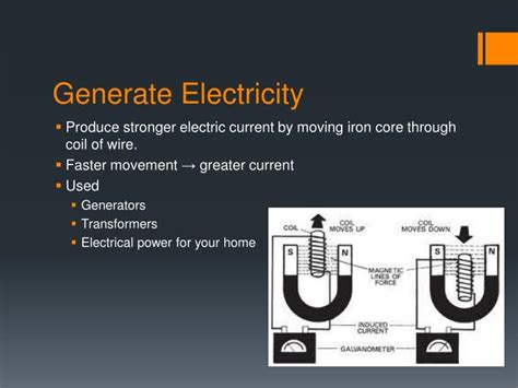 Electricity Generate Home