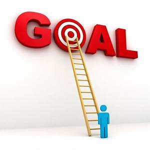 Goal Setting – The Why and the How!