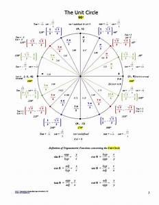 42 Printable Unit Circle Charts  U0026 Diagrams  Sin  Cos  Tan