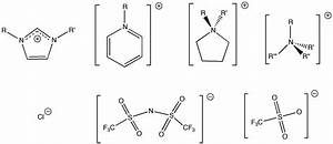 Computational Inorganic Chemistry: Hunt Research Goup ...
