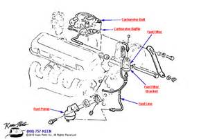 or k blazer wiring diagram k blazer headlights 1979 corvette fuel filter on 1990 or 1991 k5 blazer wiring diagram