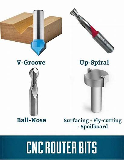 Cnc Bits Router Woodworking Machine Types Wood