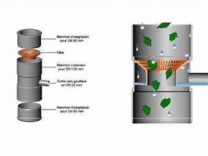 Système De Récupération D Eau De Pluie : r cup ration d eau de pluie ~ Dailycaller-alerts.com Idées de Décoration