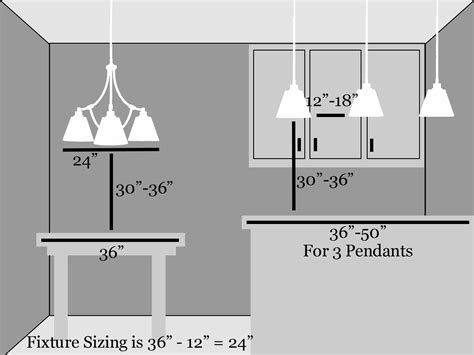 mini pendant lights kitchen island for general kitchen lighting ceiling mounts semi flushes