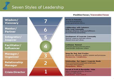 books law  attraction handbook leadership traits