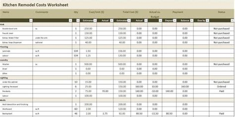 kitchen remodel costs calculator excel template