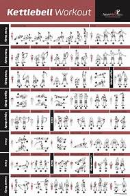 Kettlebell Workout Routines Chart