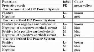 Ac Control Wiring Color Code : electrics ebook software november 2012 ~ A.2002-acura-tl-radio.info Haus und Dekorationen