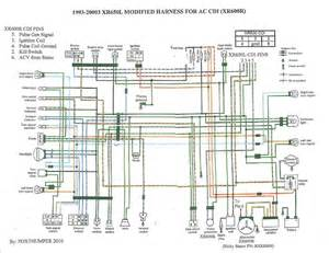 similiar honda nighthawk 250 wiring diagram keywords 1986 honda nighthawk wiring diagram on circuit and schematic wiring