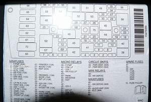 2003 Pontiac Bonneville Fuse Box Diagram