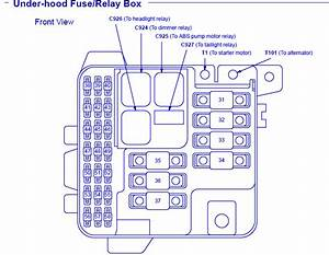 Acura Legend 1995 Under Hood Fuse Box  Block Circuit Breaker Diagram