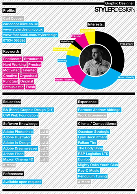 stylerdesign cv stylerdesign graphic designer
