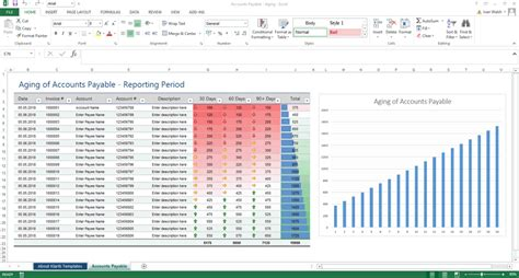 excel template accounts payments aging report
